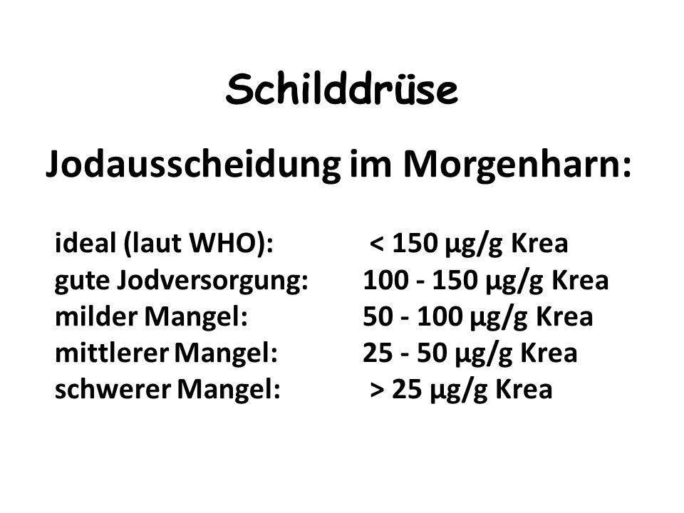 Strategie: Sonographie Labor: T3, T4, basales-TSH Jodausscheidung im Morgenharn Selen im Serum Basaltemperatur messen Schilddrüse