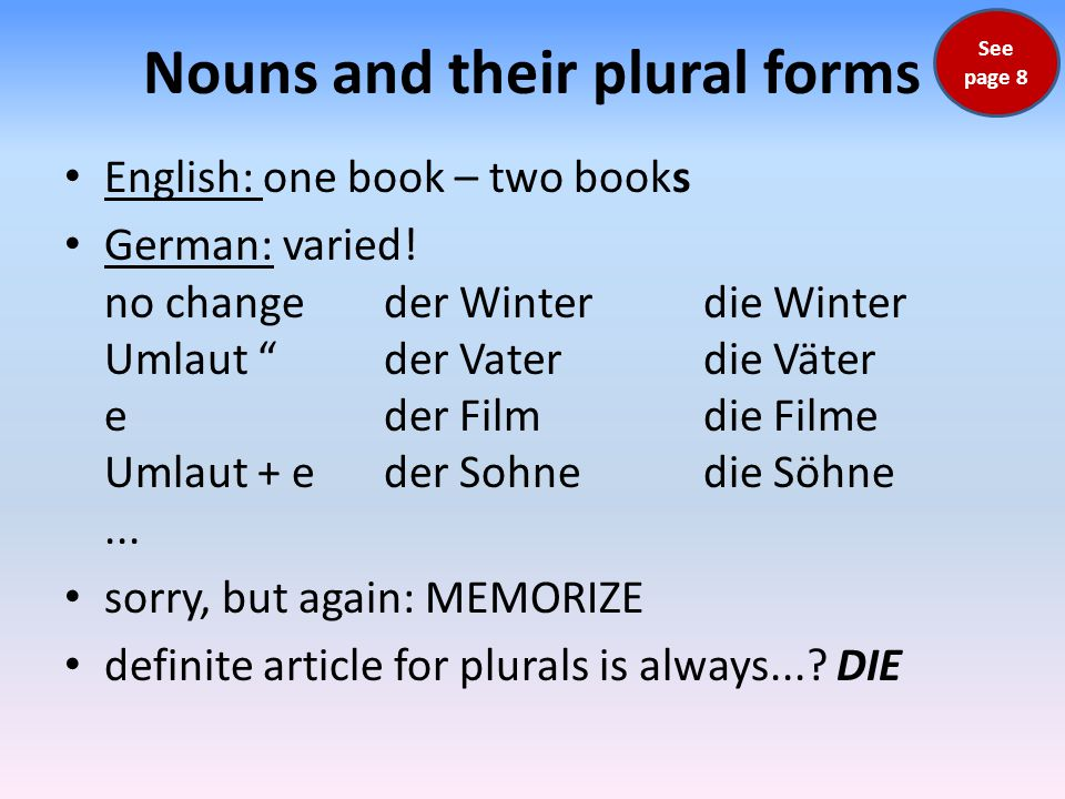 Nouns and their plural forms English: one book – two books German: varied.