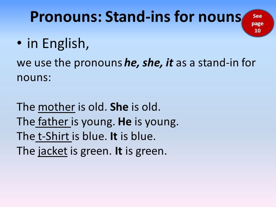 Pronouns: Stand-ins for nouns in English, we use the pronouns he, she, it as a stand-in for nouns: The mother is old.