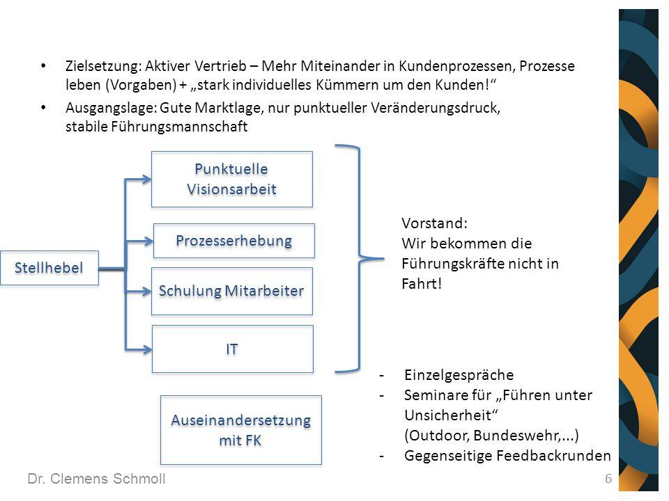 """Dr. Clemens Schmoll 6 Zielsetzung: Aktiver Vertrieb – Mehr Miteinander in Kundenprozessen, Prozesse leben (Vorgaben) + """"stark individuelles Kümmern um"""