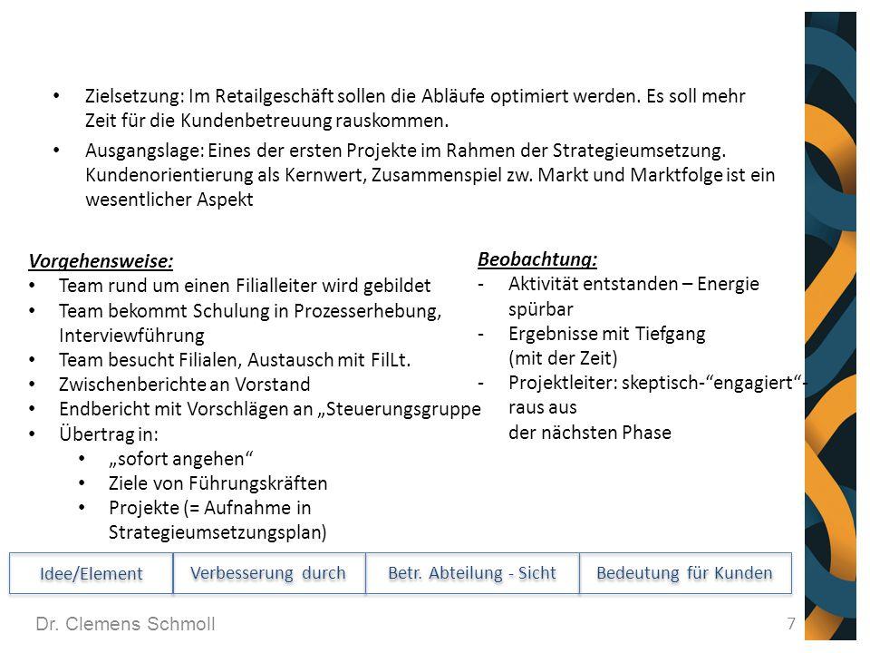 Idee/Element Dr. Clemens Schmoll 7 Zielsetzung: Im Retailgeschäft sollen die Abläufe optimiert werden. Es soll mehr Zeit für die Kundenbetreuung rausk