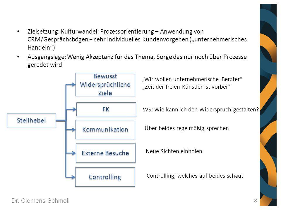 """Dr. Clemens Schmoll 8 Zielsetzung: Kulturwandel: Prozessorientierung – Anwendung von CRM/Gesprächsbögen + sehr individuelles Kundenvorgehen (""""unterneh"""