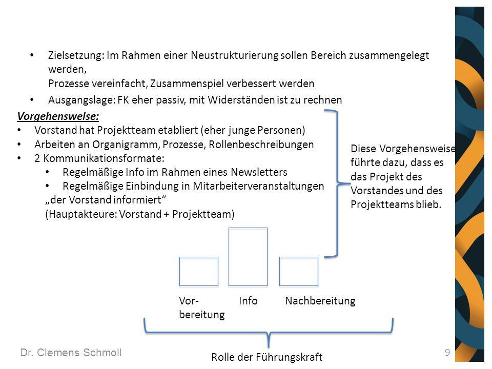 Dr. Clemens Schmoll 9 Zielsetzung: Im Rahmen einer Neustrukturierung sollen Bereich zusammengelegt werden, Prozesse vereinfacht, Zusammenspiel verbess