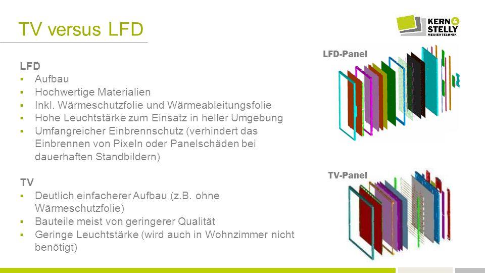 LFD  Aufbau  Hochwertige Materialien  Inkl. Wärmeschutzfolie und Wärmeableitungsfolie  Hohe Leuchtstärke zum Einsatz in heller Umgebung  Umfangre
