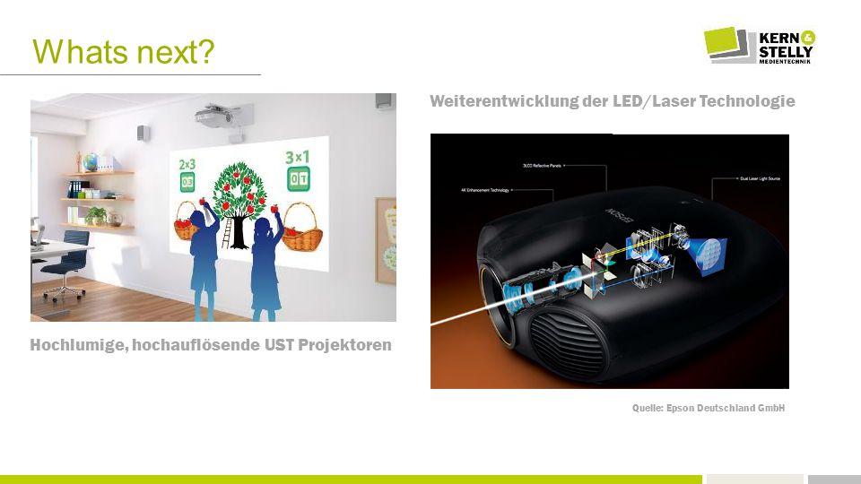Whats next? Quelle: Epson Deutschland GmbH Weiterentwicklung der LED/Laser Technologie Hochlumige, hochauflösende UST Projektoren