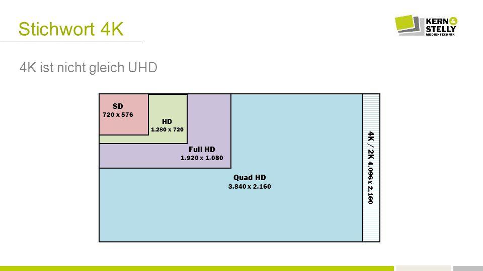 Stichwort 4K 4K ist nicht gleich UHD Quad HD 3.840 x 2.1 60 Full HD 1.920 x 1.080 HD 1.280 x 720 SD 720 x 576 4K / 2K 4.096 x 2.1 60