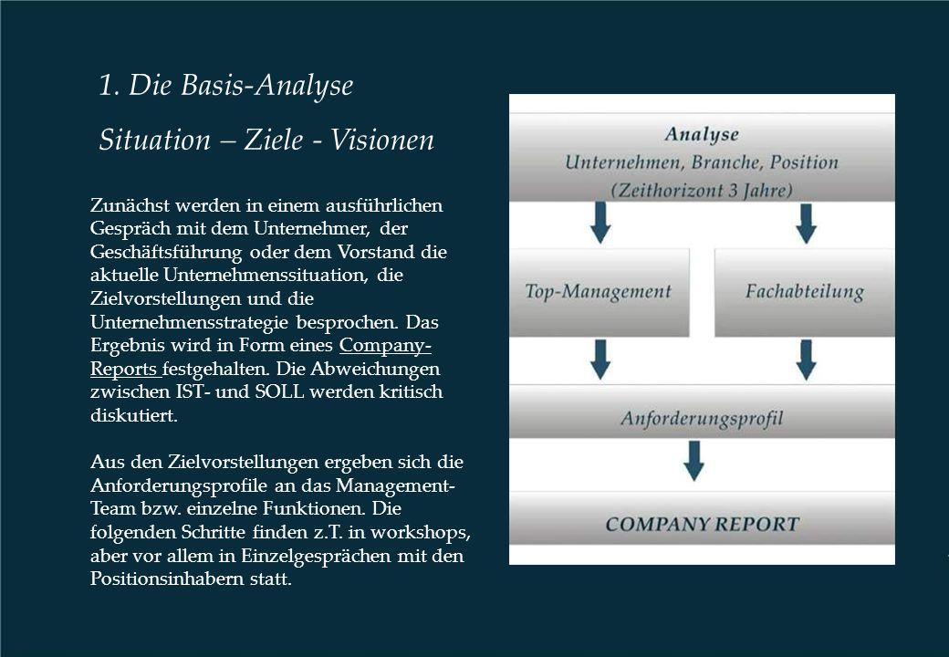 1. Die Basis-Analyse Situation – Ziele - Visionen Zunächst werden in einem ausführlichen Gespräch mit dem Unternehmer, der Geschäftsführung oder dem V