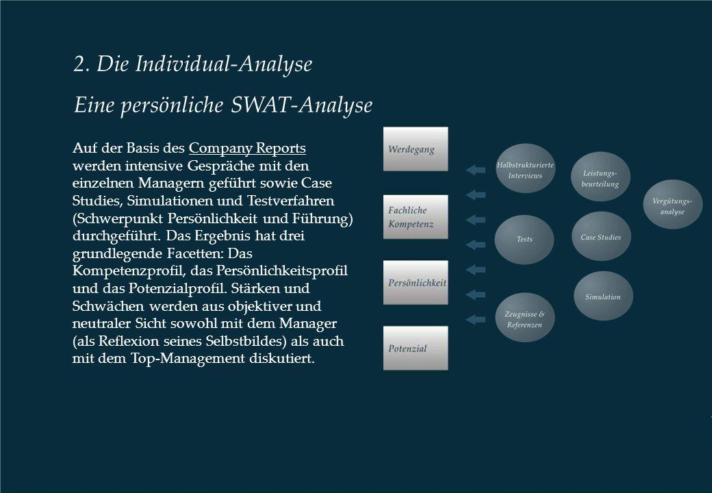 2. Die Individual-Analyse Eine persönliche SWAT-Analyse Auf der Basis des Company Reports werden intensive Gespräche mit den einzelnen Managern geführ