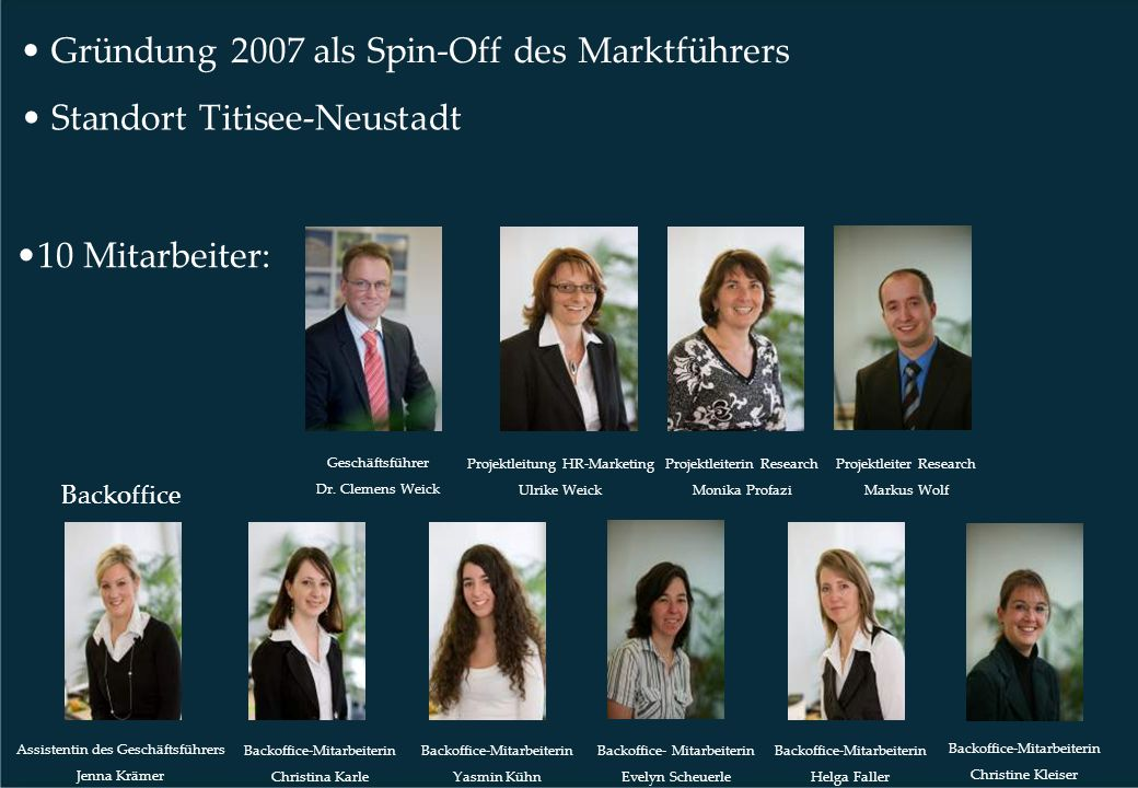 10 Mitarbeiter: Geschäftsführer Dr. Clemens Weick Projektleitung HR-Marketing Ulrike Weick Projektleiterin Research Monika Profazi Projektleiter Resea