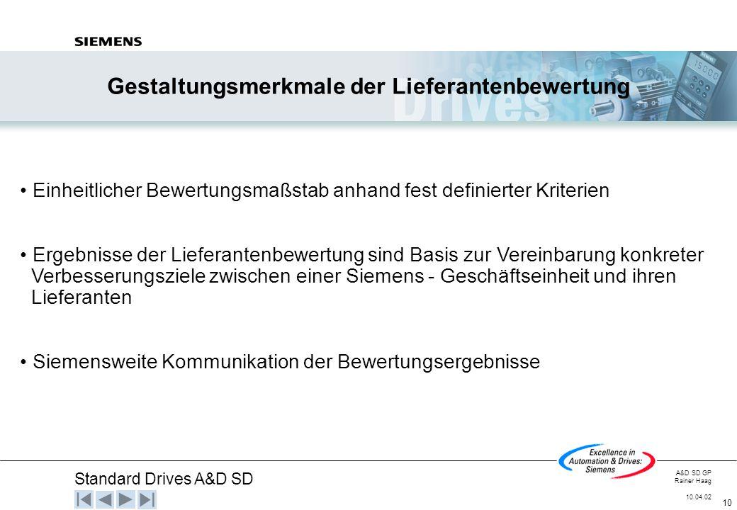 Standard Drives A&D SD A&D SD GP Rainer Haag 10.04.02 10 Gestaltungsmerkmale der Lieferantenbewertung Einheitlicher Bewertungsmaßstab anhand fest defi
