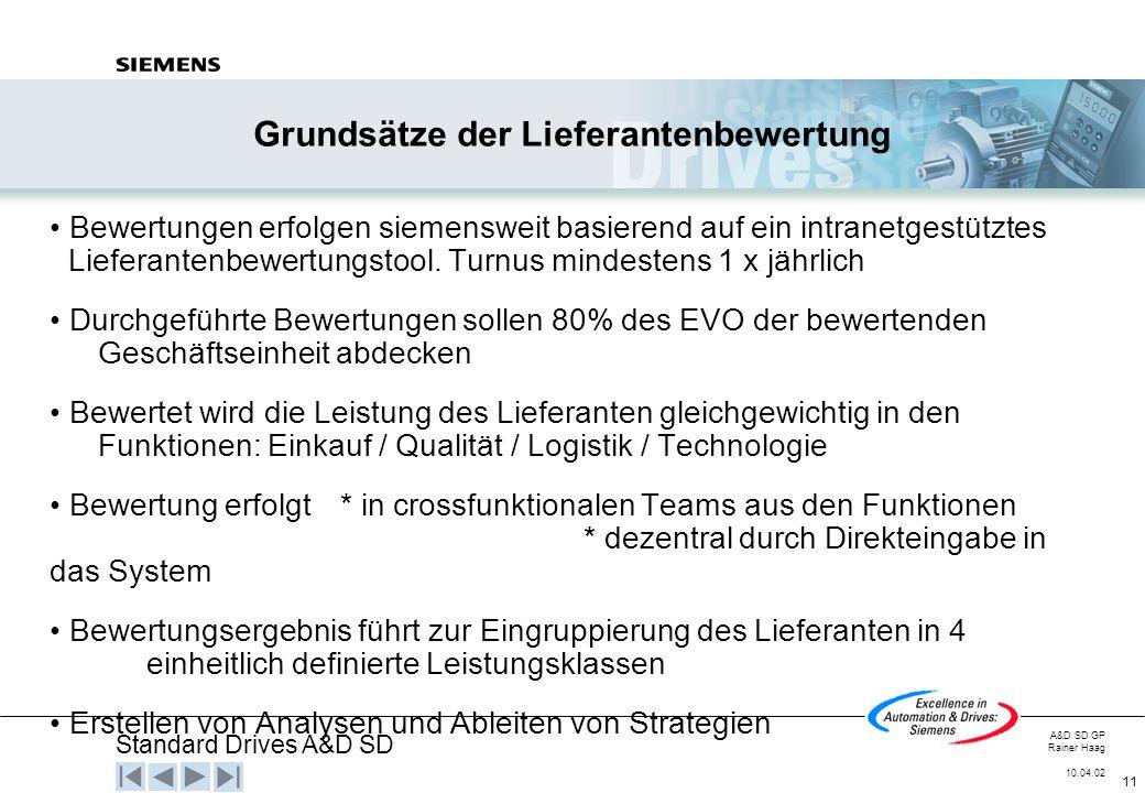 Standard Drives A&D SD A&D SD GP Rainer Haag 10.04.02 11 Grundsätze der Lieferantenbewertung Bewertungen erfolgen siemensweit basierend auf ein intran