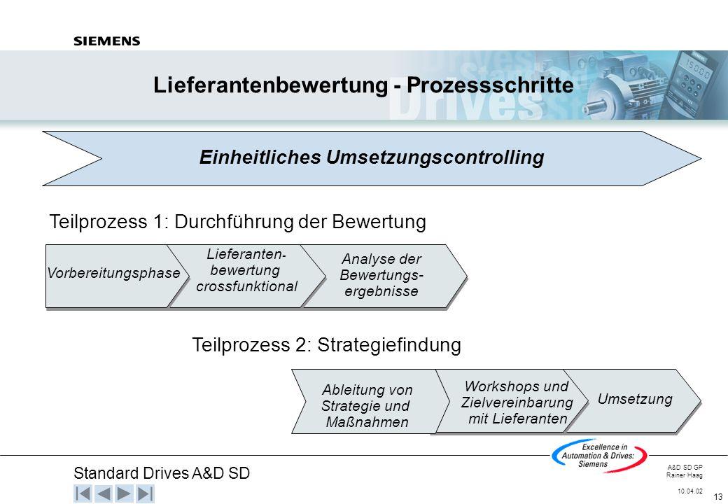 Standard Drives A&D SD A&D SD GP Rainer Haag 10.04.02 13 Vorbereitungsphase Lieferanten - bewertung crossfunktional Analyse der Bewertungs- ergebnisse