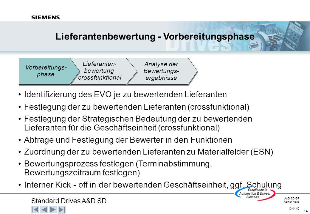 Standard Drives A&D SD A&D SD GP Rainer Haag 10.04.02 14 Lieferantenbewertung - Vorbereitungsphase Identifizierung des EVO je zu bewertenden Lieferant
