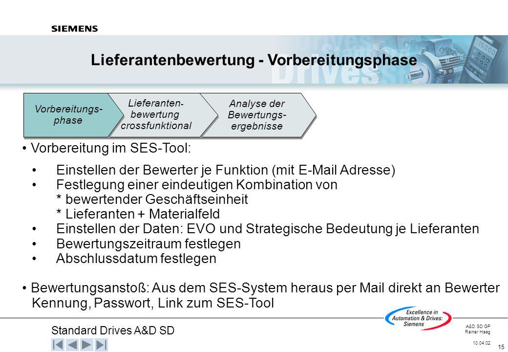 Standard Drives A&D SD A&D SD GP Rainer Haag 10.04.02 15 Vorbereitung im SES-Tool: Einstellen der Bewerter je Funktion (mit E-Mail Adresse) Festlegung