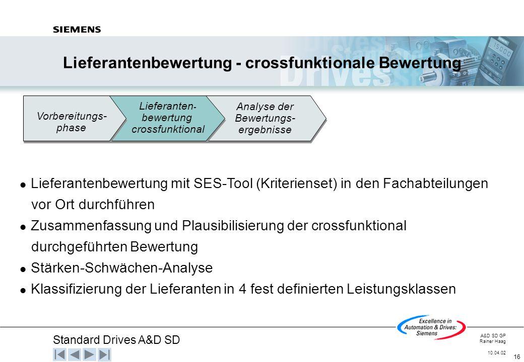 Standard Drives A&D SD A&D SD GP Rainer Haag 10.04.02 16 Lieferantenbewertung - crossfunktionale Bewertung Lieferantenbewertung mit SES-Tool (Kriterie