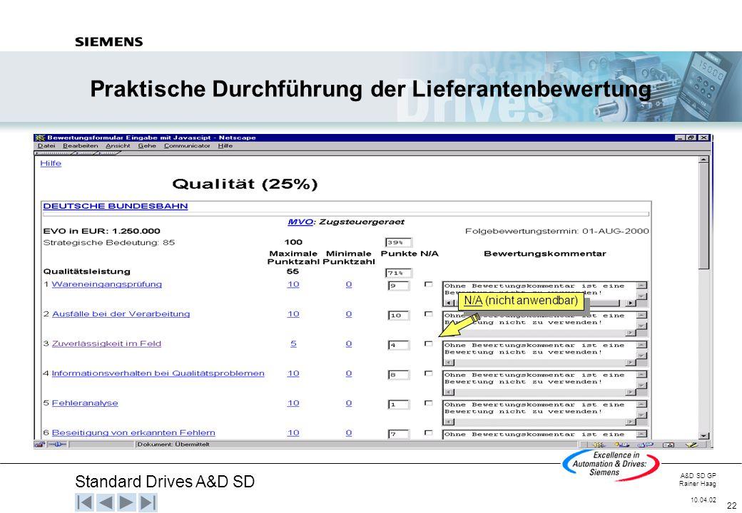 Standard Drives A&D SD A&D SD GP Rainer Haag 10.04.02 22 Praktische Durchführung der Lieferantenbewertung N/A (nicht anwendbar)