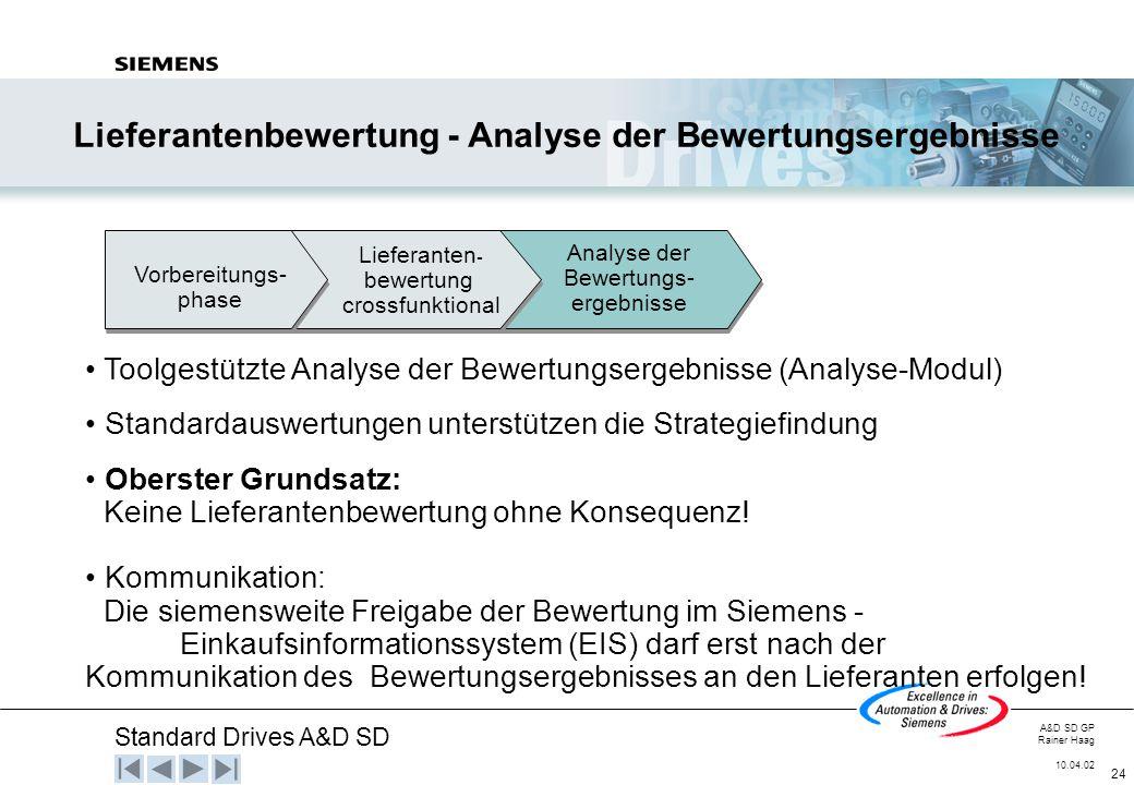 Standard Drives A&D SD A&D SD GP Rainer Haag 10.04.02 24 Lieferantenbewertung - Analyse der Bewertungsergebnisse Vorbereitungs- phase Lieferanten - be
