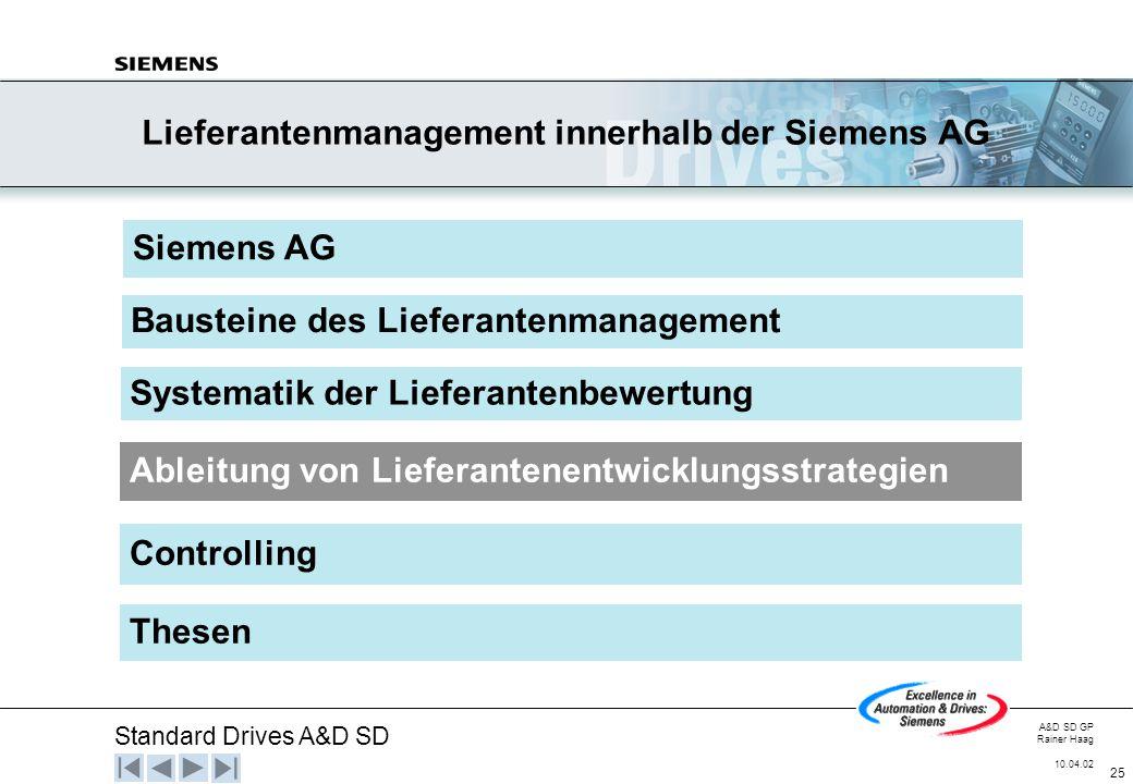 Standard Drives A&D SD A&D SD GP Rainer Haag 10.04.02 25 Siemens AG Bausteine des Lieferantenmanagement Ableitung von Lieferantenentwicklungsstrategie