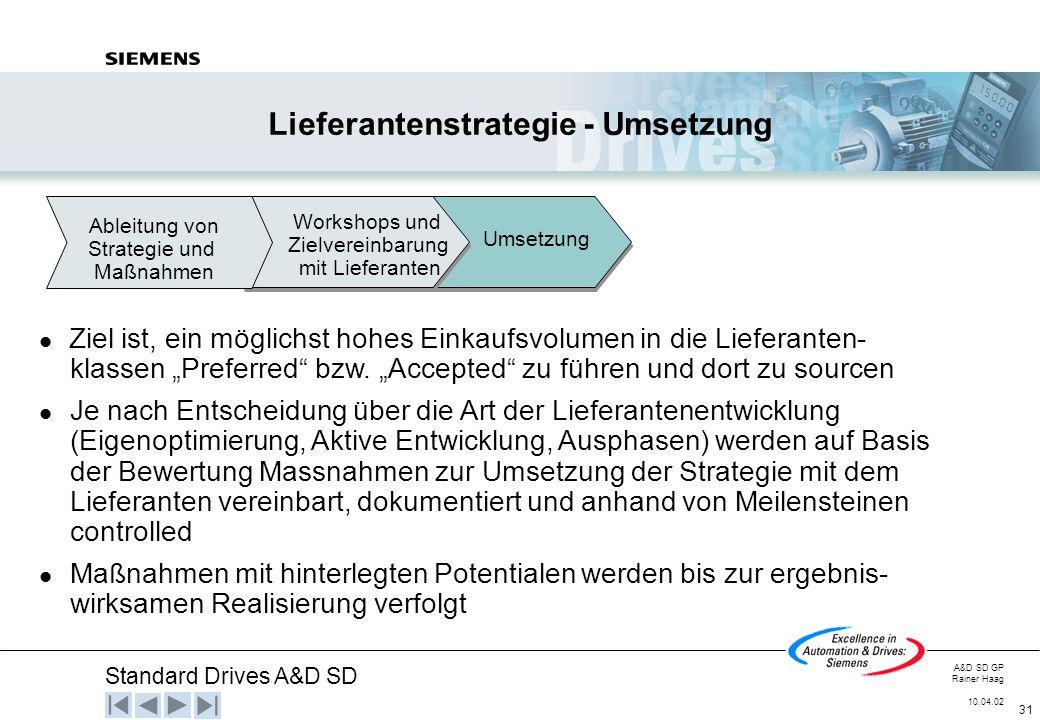 Standard Drives A&D SD A&D SD GP Rainer Haag 10.04.02 31 Lieferantenstrategie - Umsetzung Workshops und Zielvereinbarung mit Lieferanten Umsetzung Abl
