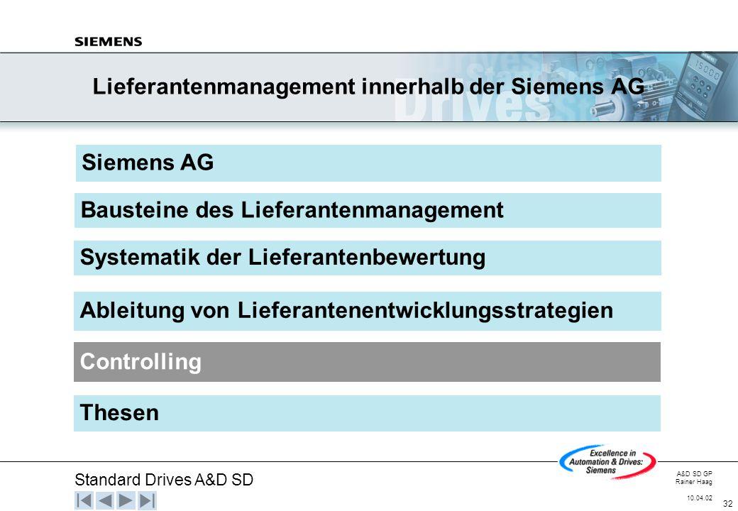 Standard Drives A&D SD A&D SD GP Rainer Haag 10.04.02 32 Siemens AG Bausteine des Lieferantenmanagement Controlling Thesen Systematik der Lieferantenb