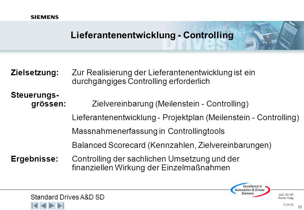 Standard Drives A&D SD A&D SD GP Rainer Haag 10.04.02 33 Lieferantenentwicklung - Controlling Zielsetzung:Zur Realisierung der Lieferantenentwicklung