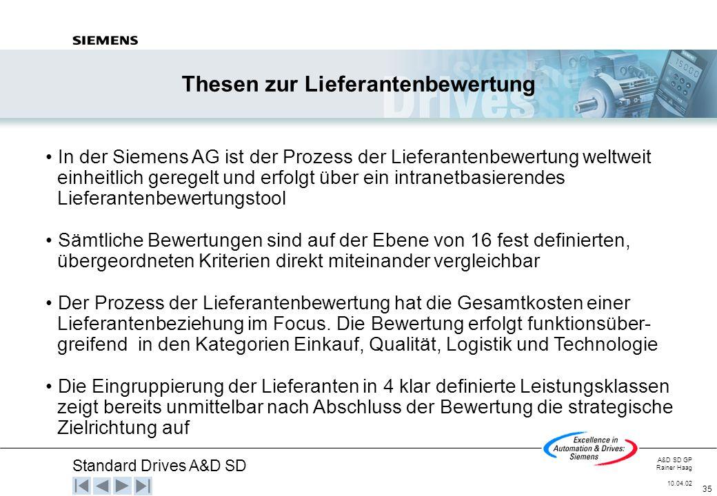 Standard Drives A&D SD A&D SD GP Rainer Haag 10.04.02 35 In der Siemens AG ist der Prozess der Lieferantenbewertung weltweit einheitlich geregelt und