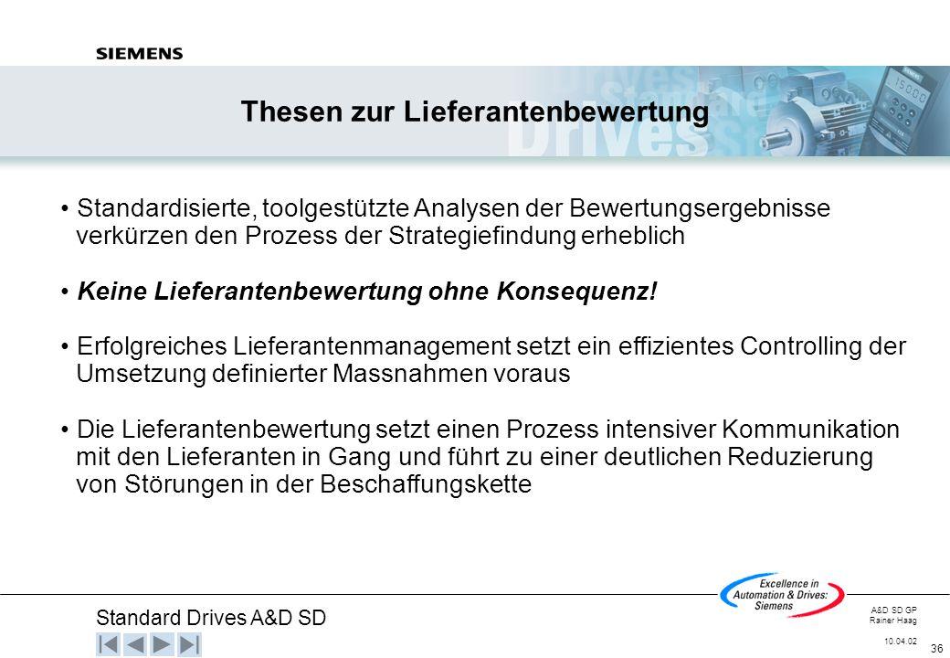 Standard Drives A&D SD A&D SD GP Rainer Haag 10.04.02 36 Standardisierte, toolgestützte Analysen der Bewertungsergebnisse verkürzen den Prozess der St
