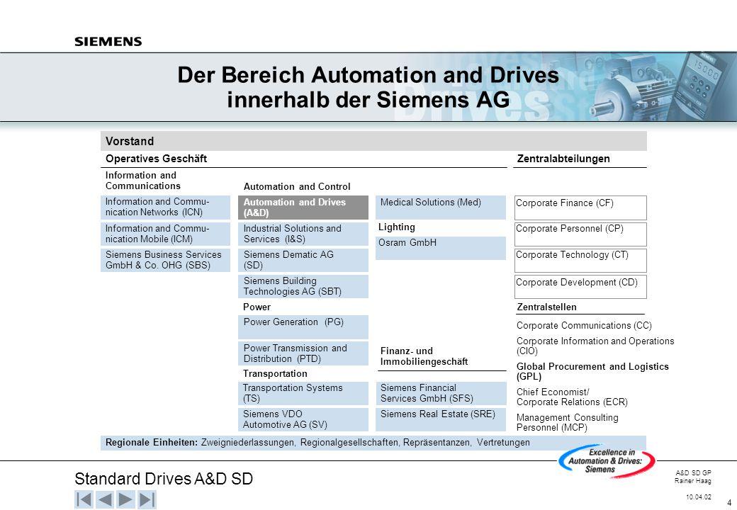 Standard Drives A&D SD A&D SD GP Rainer Haag 10.04.02 4 Regionale Einheiten: Zweigniederlassungen, Regionalgesellschaften, Repräsentanzen, Vertretunge