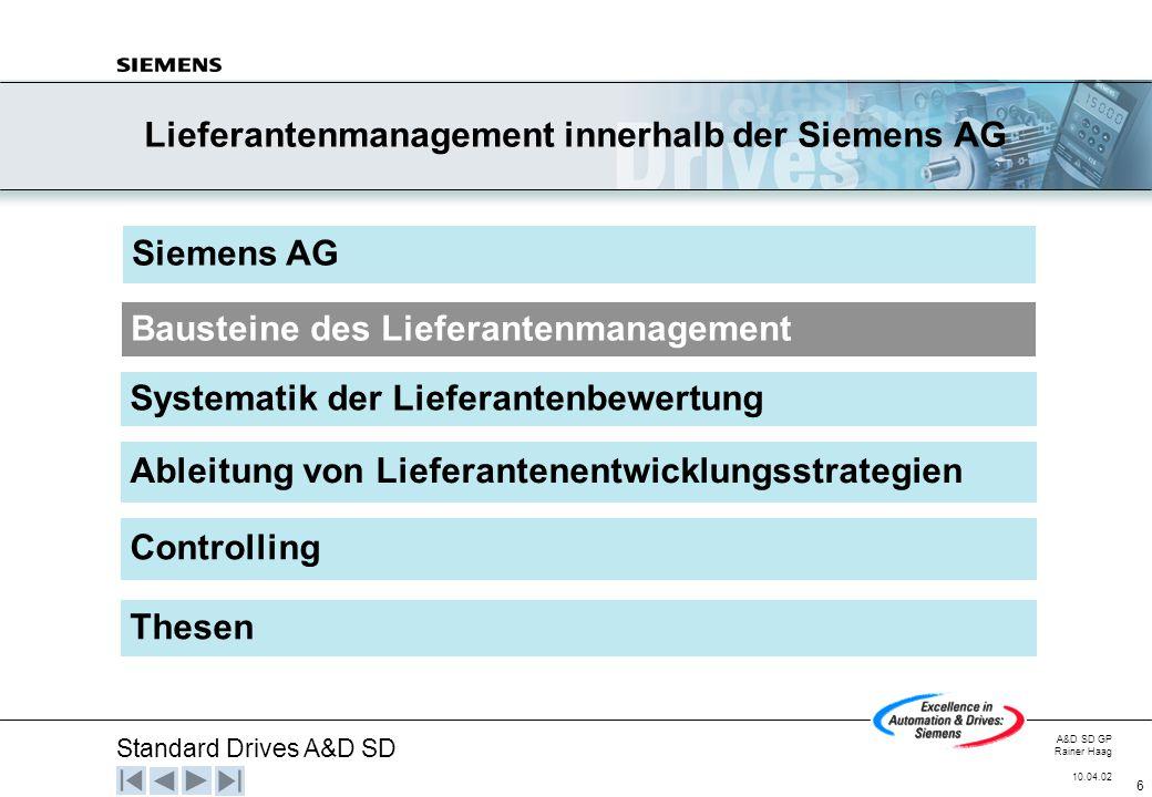 Standard Drives A&D SD A&D SD GP Rainer Haag 10.04.02 6 Siemens AG Bausteine des Lieferantenmanagement Systematik der Lieferantenbewertung Ableitung v