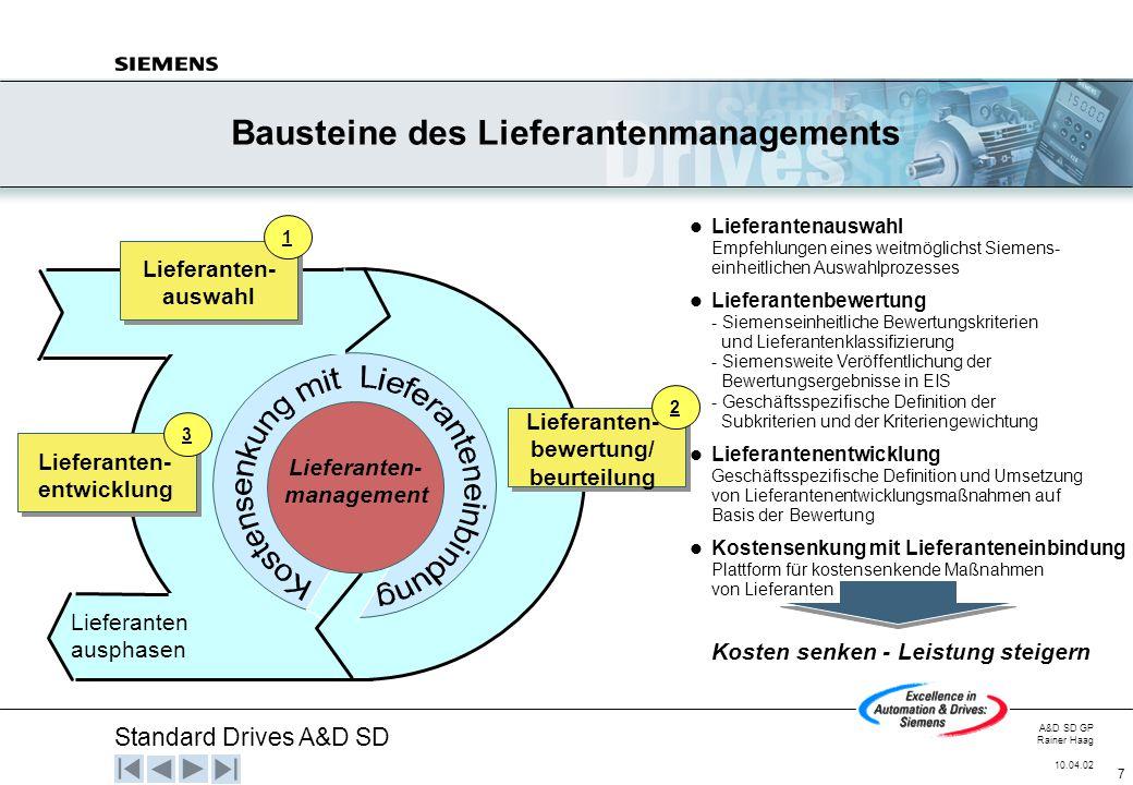 Standard Drives A&D SD A&D SD GP Rainer Haag 10.04.02 7 Bausteine des Lieferantenmanagements Lieferanten ausphasen Lieferanten- management Lieferanten