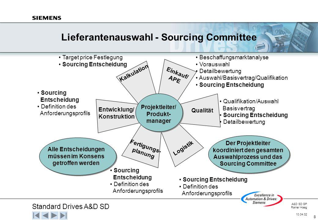 Standard Drives A&D SD A&D SD GP Rainer Haag 10.04.02 8 Lieferantenauswahl - Sourcing Committee Qualifikation/Auswahl Basisvertrag Sourcing Entscheidu