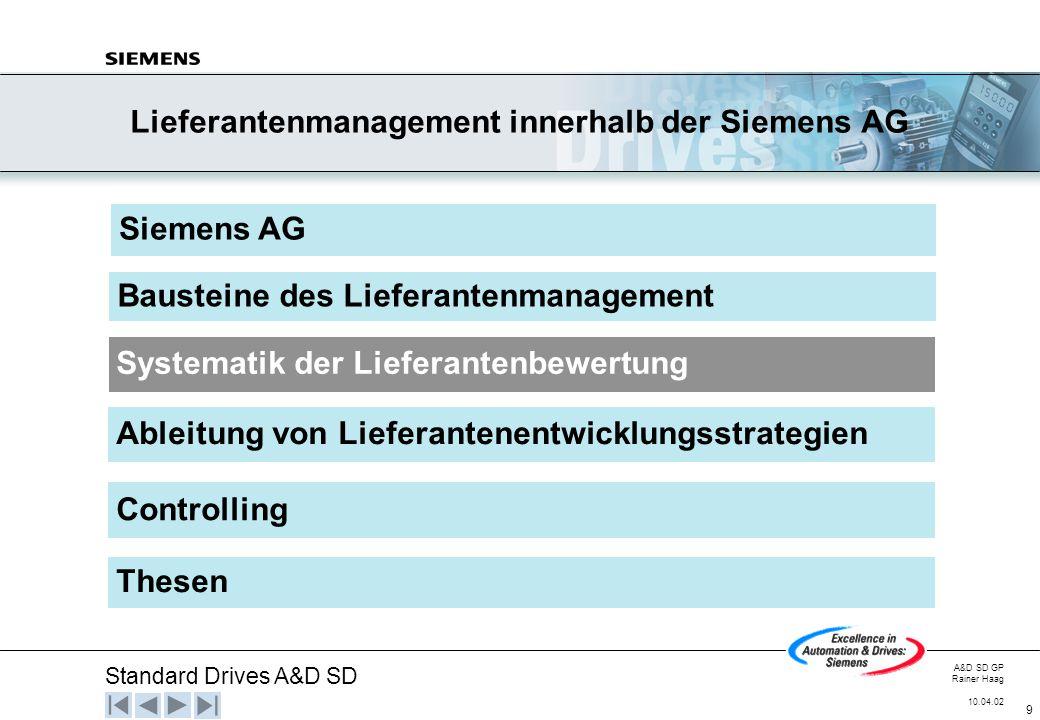 Standard Drives A&D SD A&D SD GP Rainer Haag 10.04.02 9 Systematik der Lieferantenbewertung Siemens AG Bausteine des Lieferantenmanagement Ableitung v