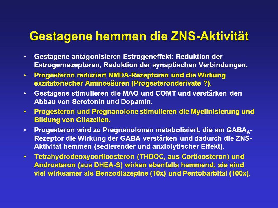 Gestagene hemmen die ZNS-Aktivität Gestagene antagonisieren Estrogeneffekt: Reduktion der Estrogenrezeptoren, Reduktion der synaptischen Verbindungen.