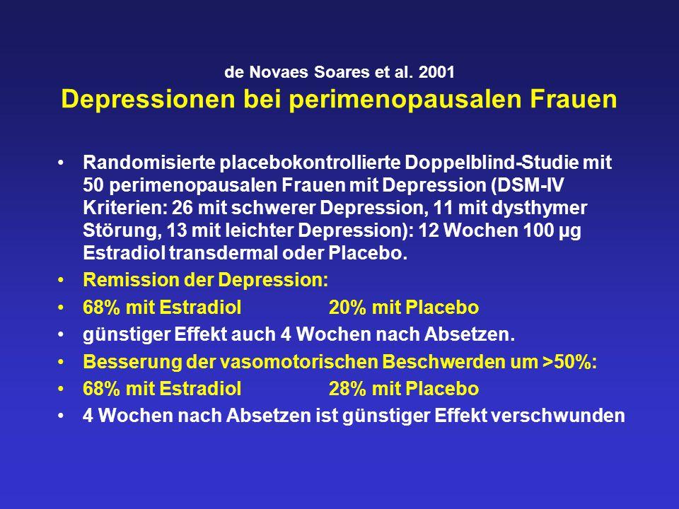 de Novaes Soares et al. 2001 Depressionen bei perimenopausalen Frauen Randomisierte placebokontrollierte Doppelblind-Studie mit 50 perimenopausalen Fr