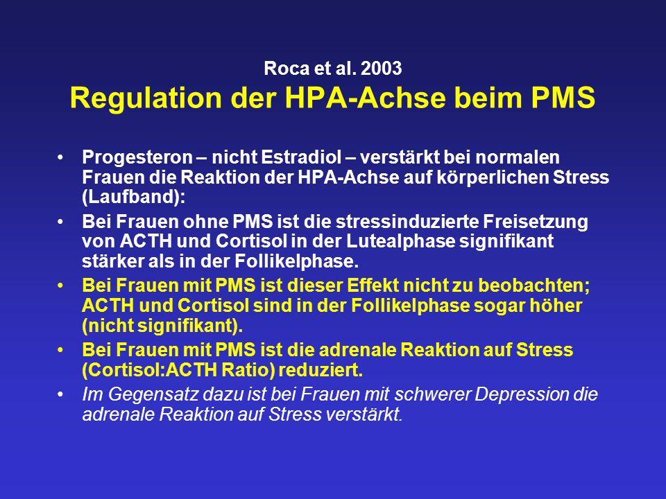 Roca et al. 2003 Regulation der HPA-Achse beim PMS Progesteron – nicht Estradiol – verstärkt bei normalen Frauen die Reaktion der HPA-Achse auf körper