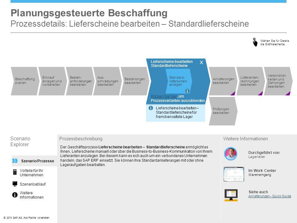 ©© 2013 SAP AG. Alle Rechte vorbehalten. Planungsgesteuerte Beschaffung Prozessdetails: Lieferscheine bearbeiten – Standardlieferscheine Scenario Expl