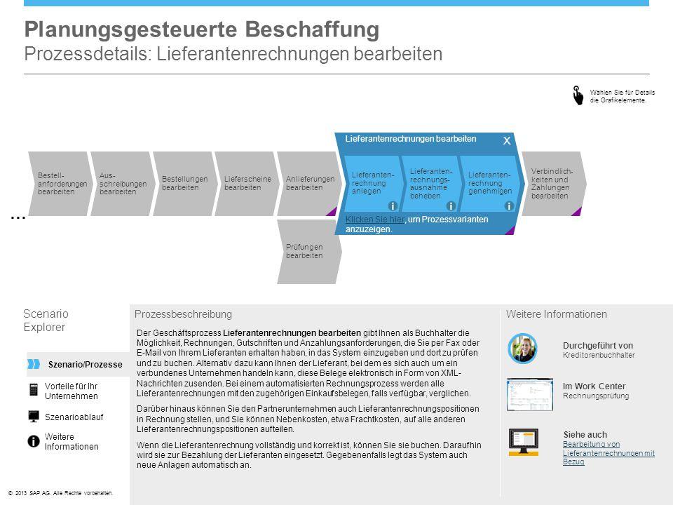 ©© 2013 SAP AG. Alle Rechte vorbehalten. Planungsgesteuerte Beschaffung Prozessdetails: Lieferantenrechnungen bearbeiten Scenario Explorer Prozessbesc