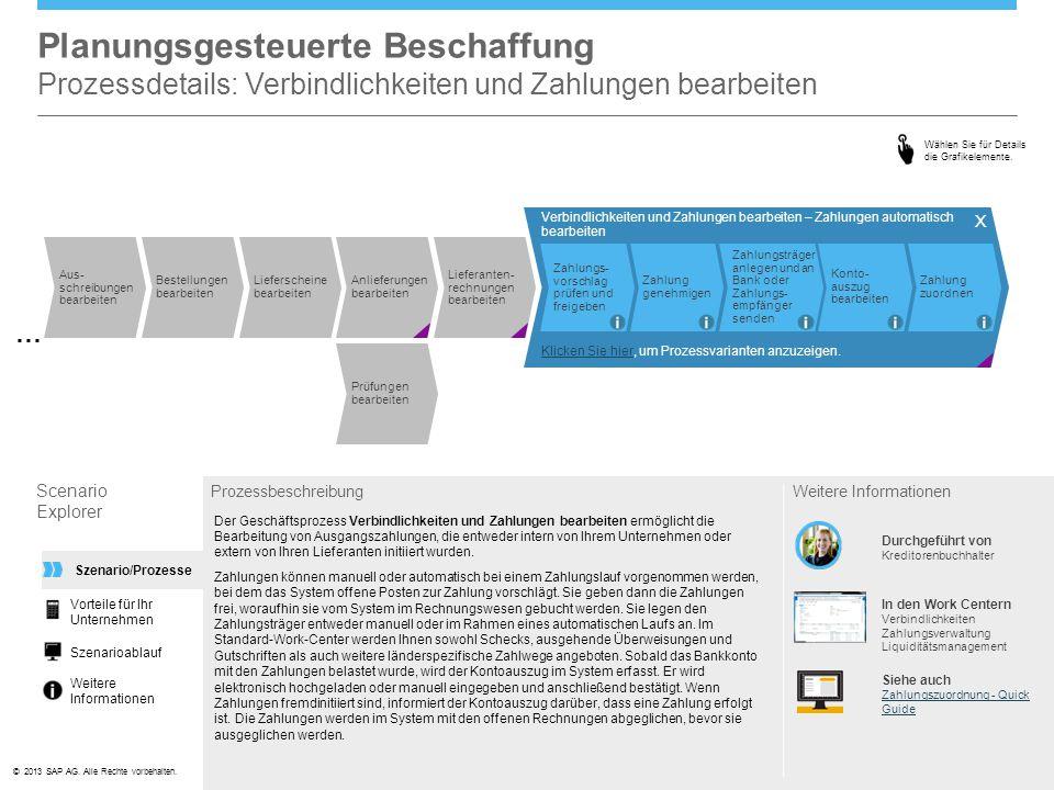 ©© 2013 SAP AG. Alle Rechte vorbehalten. Planungsgesteuerte Beschaffung Prozessdetails: Verbindlichkeiten und Zahlungen bearbeiten Scenario Explorer P