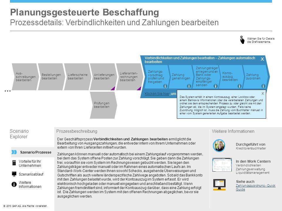 ©© 2013 SAP AG. Alle Rechte vorbehalten. Verbindlichkeiten und Zahlungen bearbeiten – Zahlungen automatisch bearbeiten X Klicken Sie hierKlicken Sie h
