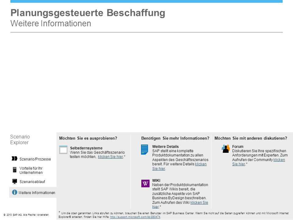 ©© 2013 SAP AG. Alle Rechte vorbehalten. Weitere Informationen Planungsgesteuerte Beschaffung Weitere Informationen Scenario Explorer Vorteile für Ihr