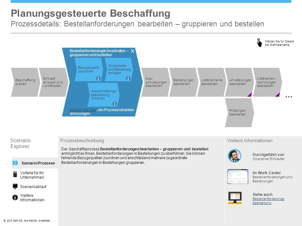 ©© 2013 SAP AG. Alle Rechte vorbehalten. Planungsgesteuerte Beschaffung Prozessdetails: Bestellanforderungen bearbeiten – gruppieren und bestellen Sce