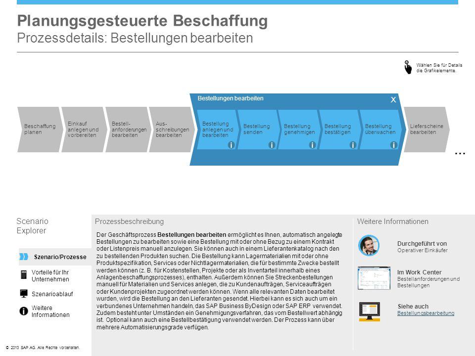 ©© 2013 SAP AG. Alle Rechte vorbehalten. Planungsgesteuerte Beschaffung Prozessdetails: Bestellungen bearbeiten Scenario Explorer Prozessbeschreibung