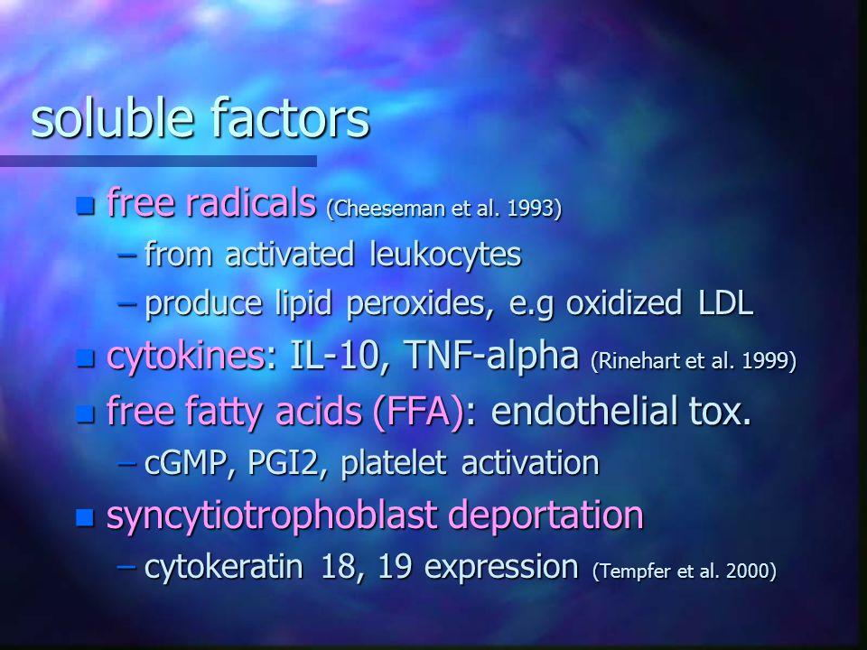 soluble factors n free radicals (Cheeseman et al.