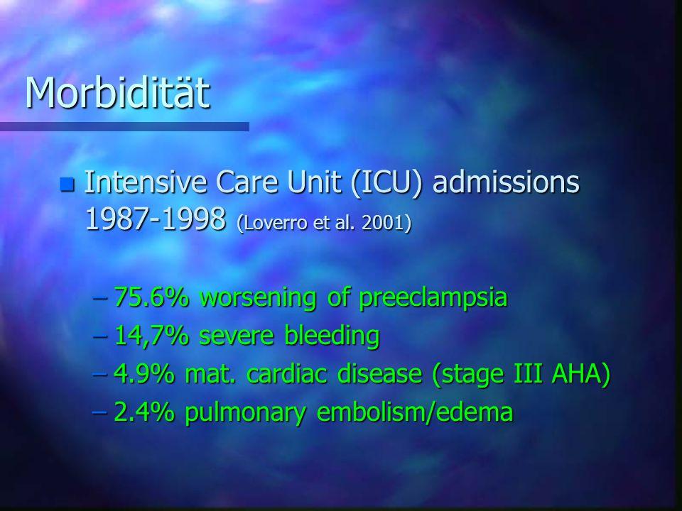 Morbidität n Intensive Care Unit (ICU) admissions 1987-1998 (Loverro et al.