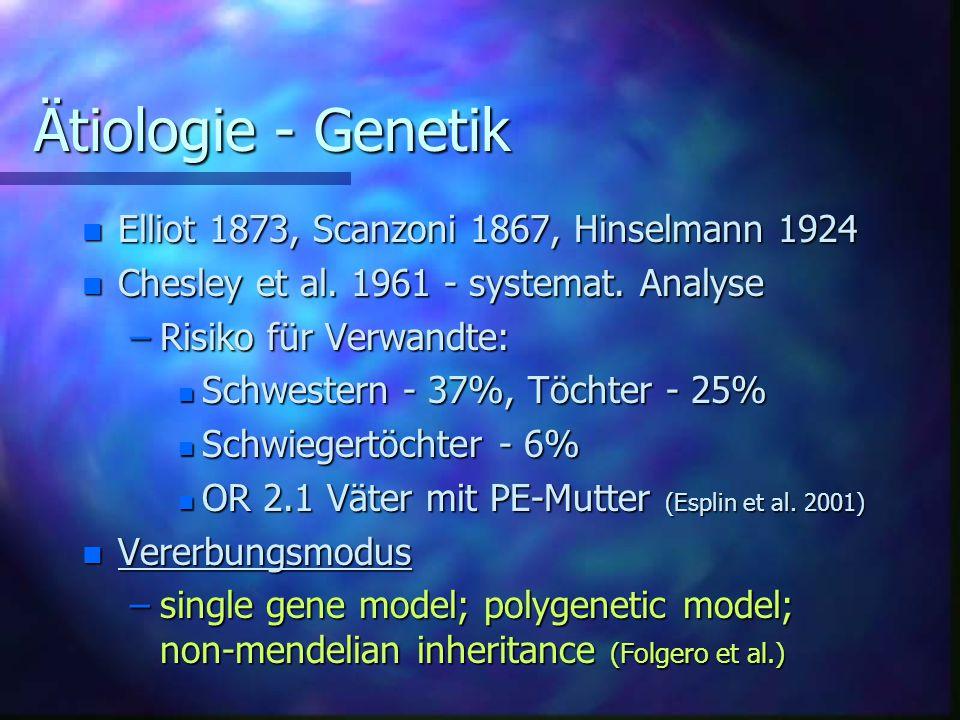 Ätiologie - Genetik n Elliot 1873, Scanzoni 1867, Hinselmann 1924 n Chesley et al.
