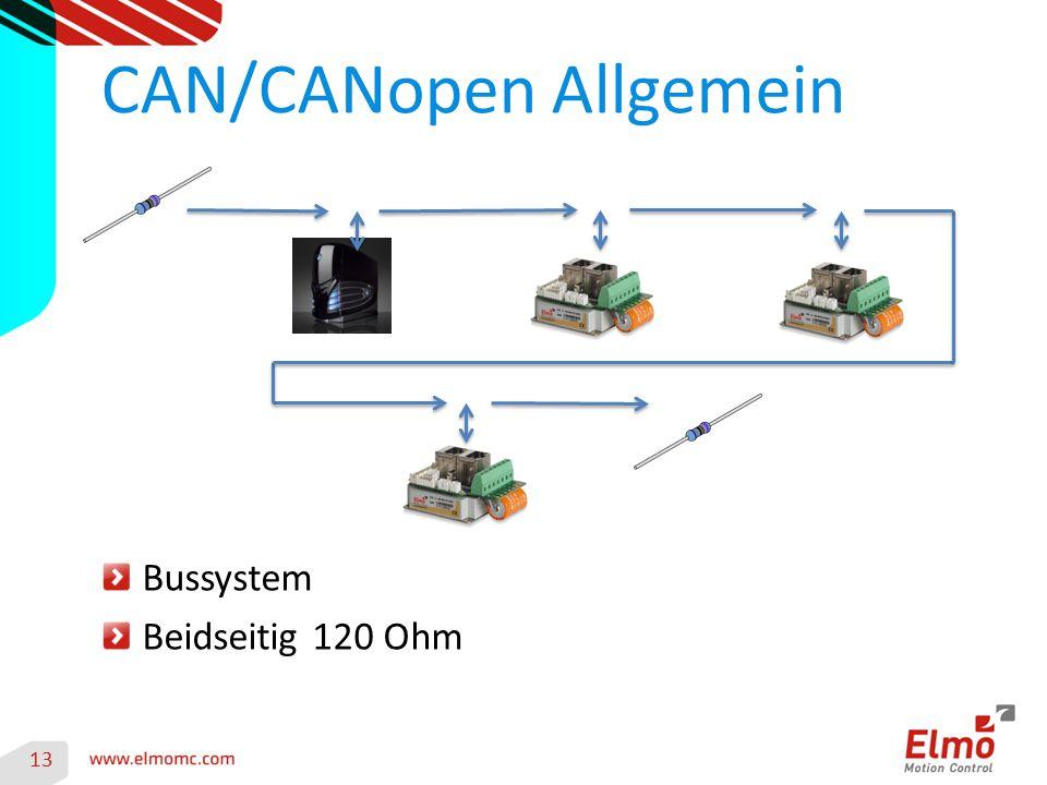 13 CAN/CANopen Allgemein Bussystem Beidseitig 120 Ohm