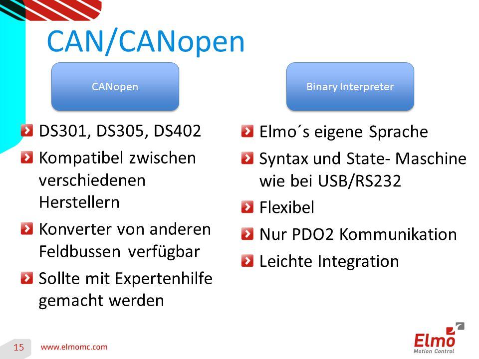 15 CAN/CANopen CANopen Binary Interpreter DS301, DS305, DS402 Kompatibel zwischen verschiedenen Herstellern Konverter von anderen Feldbussen verfügbar