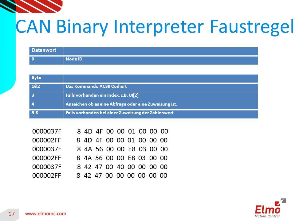 17 CAN Binary Interpreter Faustregel Byte 1&2Das Kommando ACSII Codiert 3Falls vorhanden ein Index. z.B. UI[2] 4Anzeichen ob es eine Abfrage oder eine