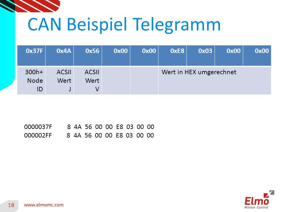 18 CAN Beispiel Telegramm 0x37F0x4A0x560x00 0xE80x030x00 300h+ Node ID ACSII Wert J ACSII Wert V Wert in HEX umgerechnet 0000037F 8 4A 56 00 00 E8 03