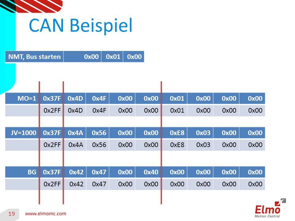 19 CAN Beispiel NMT, Bus starten0x000x010x00 MO=10x37F0x4D0x4F0x00 0x010x00 0x2FF0x4D0x4F0x00 0x010x00 JV=10000x37F0x4A0x560x00 0xE80x030x00 0x2FF0x4A
